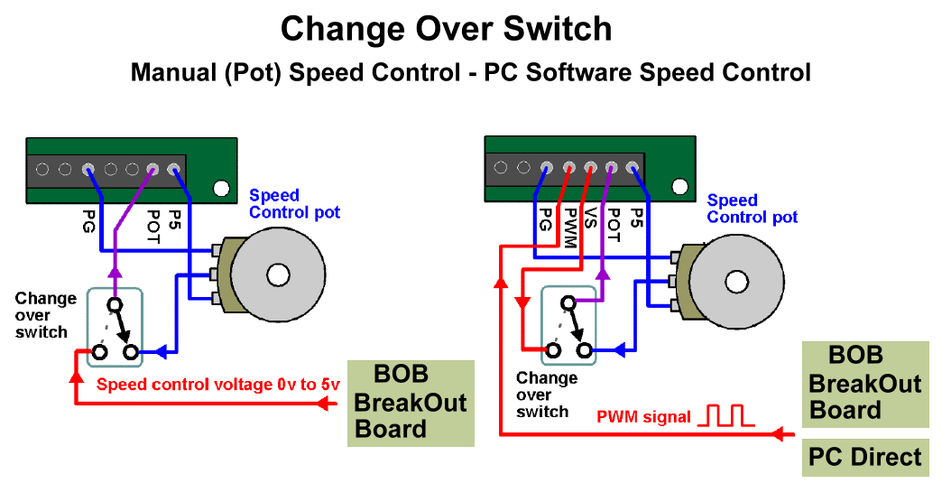 SuperPID v2_change_over_switch?resize\=665%2C351 manual change over switch wiring diagram wiring diagrams changeover contactor wiring diagram at n-0.co