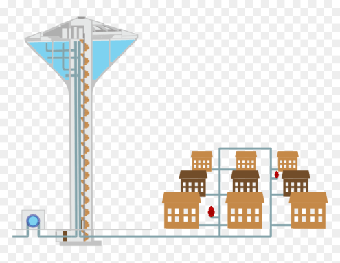 Drinking Water Distribution System, HD Png Download - vhv