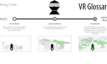 The VR Glossary, Terminology and Definitions