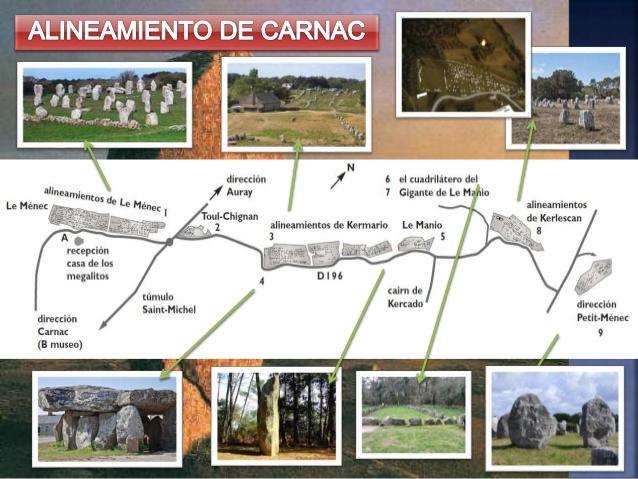 la mappa degli allineamenti di carnac