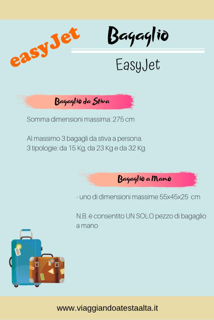 Bagaglio EasyJet Pinterest