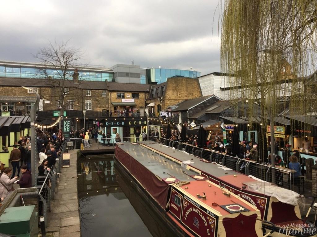 Pasqua a Londra con i bambini: itinerario di tre giorni
