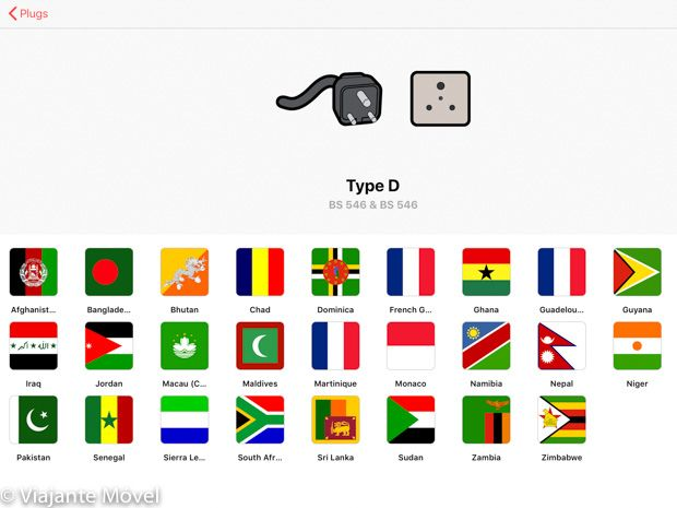 Todos os plugs do mundo: app plugs of the world