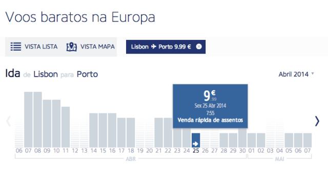 Voos Low Cost em Portugal na Ryanair