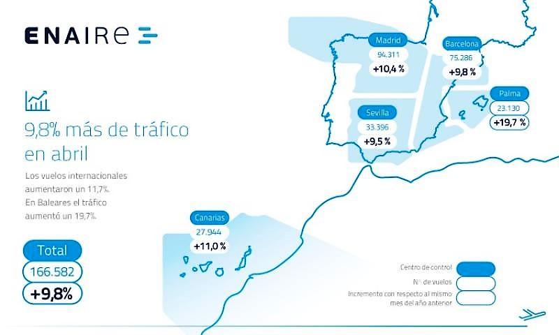 ENAIRE_mapa-regiones-trafico-abr2017