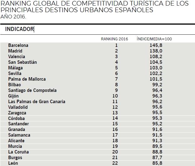 Ranking_Global