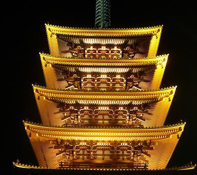 Templo de Sensoji de noche