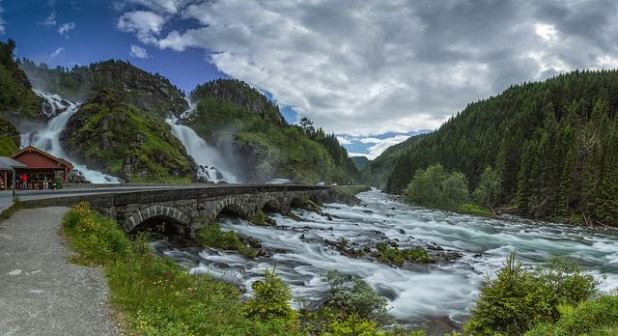 Cascadas de Europa