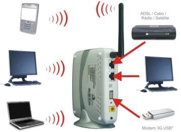5 dicas para configurar seu novo roteador wi-fi