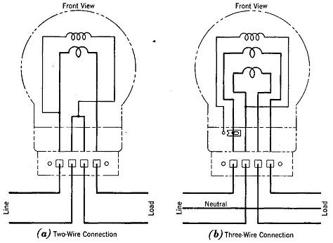 single phase meter wiring diagram the best wiring diagram 2017 single phase digital energy meter circuit diagram pdf single phase electric meter wiring diagram
