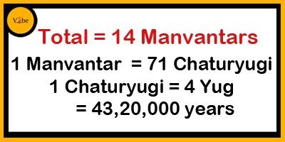 Sankalp Mantra