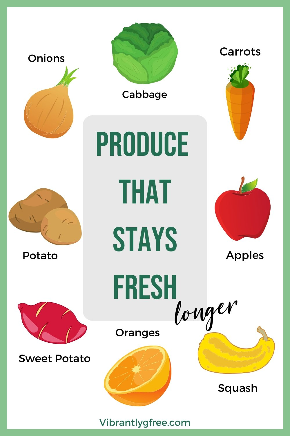 Produce that stays fresh longer Pinterest Graphic