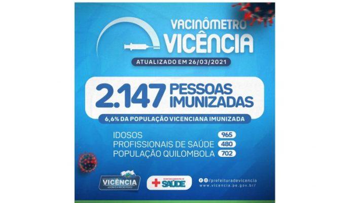 Boletim de Vacinação contra a Covid-19 – 26/03/2021