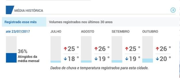 climatempo_media