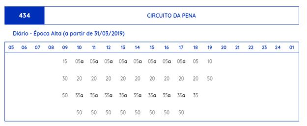 Horários ônibus Circuito da Pena 434 Sintra