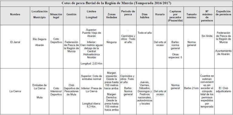 anexomurcia1-2