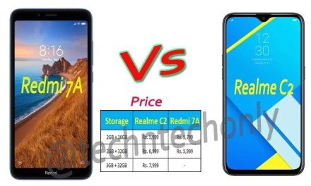 Is Realme C2 better than Redmi 7A? Price, Specs & Features compared