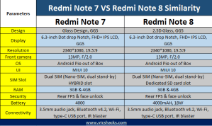 Redmi Note 8 vs Note 7 Similarity