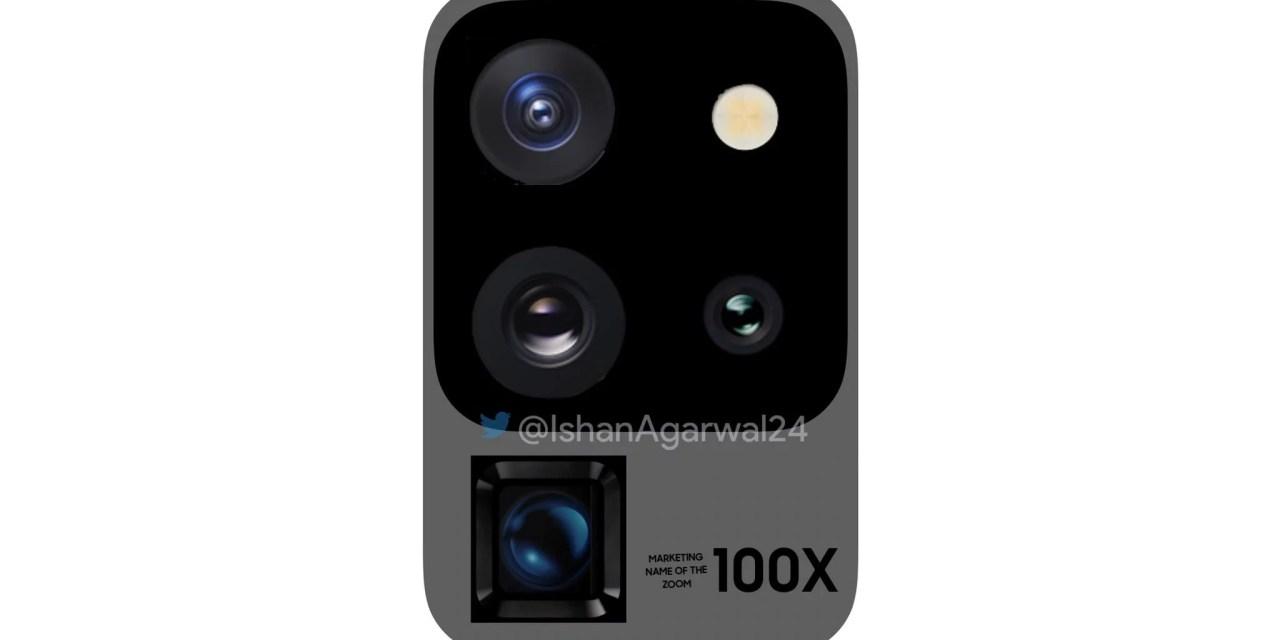 Samsung Galaxy S20 Ultra 5G Camera setup – 8K Video recording, 108MP, 100x digital zoom