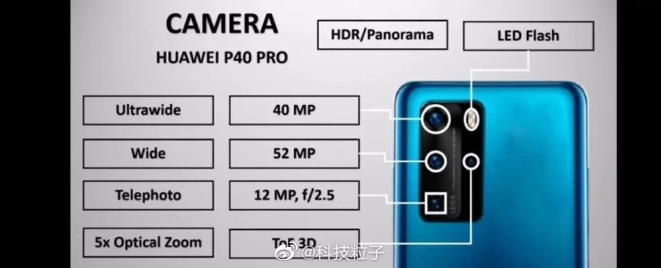 huawei P40 pro camera specs details