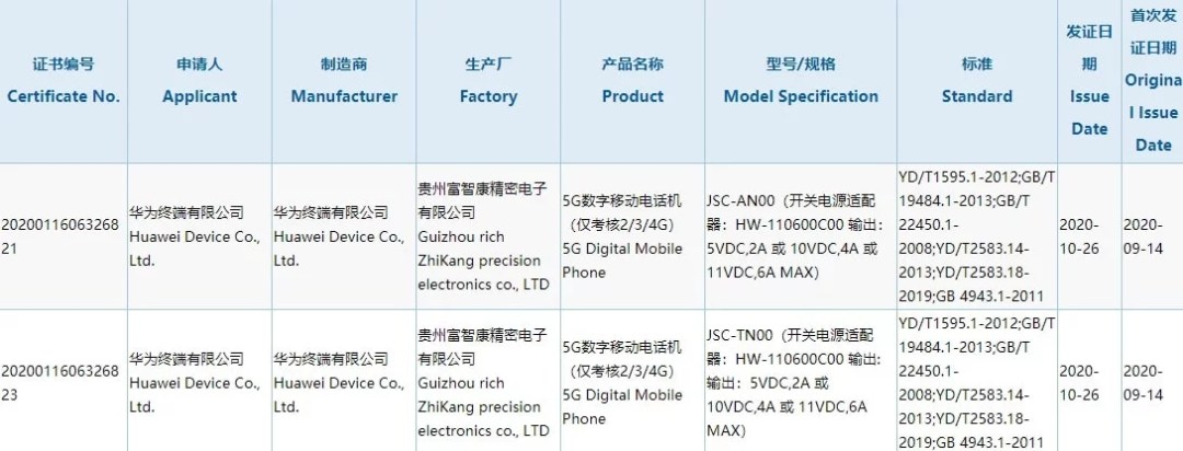 Huawei's 5G digital mobile phones with model numbers JSC-AN00 and JSC-TN00 have now passed 3C certification and are equipped with 66W chargers. The alleged....