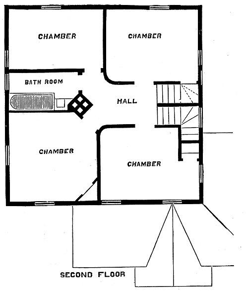 Victorian house plans and just what would a house plan to Cottage house floor plans