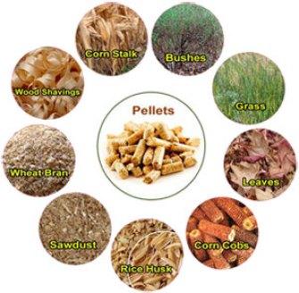 flat die pellet mill supplier