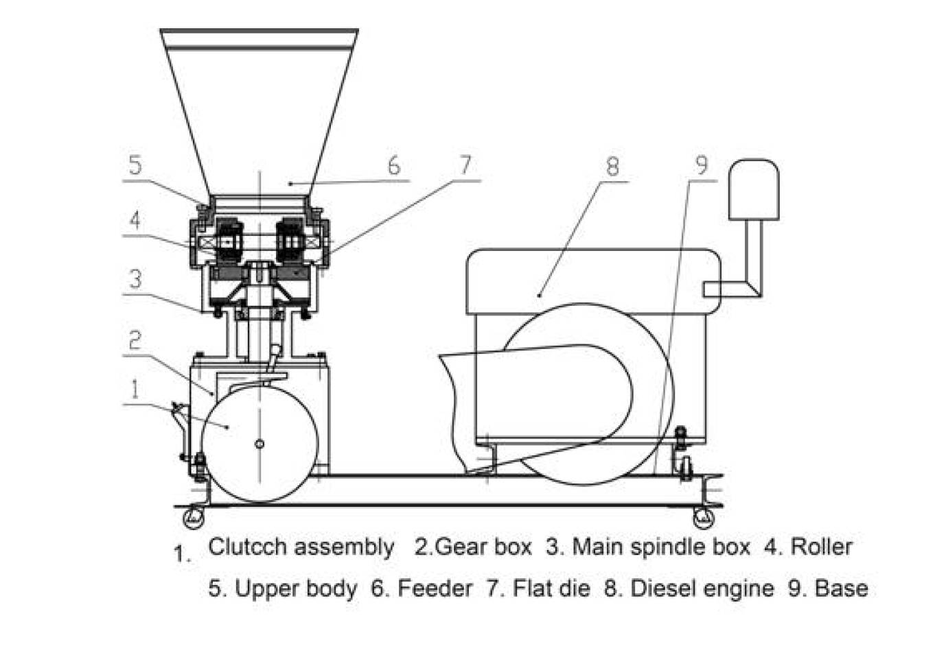 diesel pellet mill for cost effect