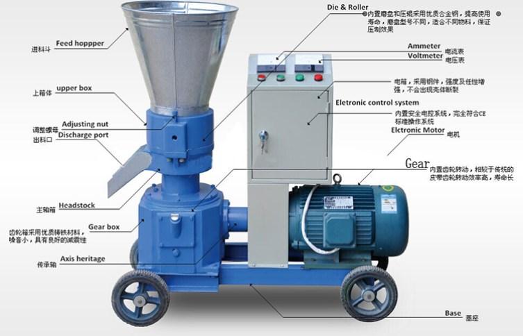 300-500KG/H feed pellet mill