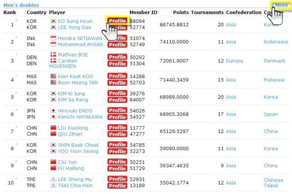 BWF World rankings and Points Calculation - VICTOR ...