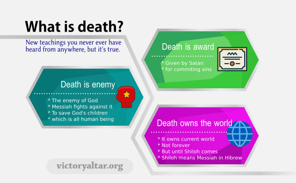 What is death