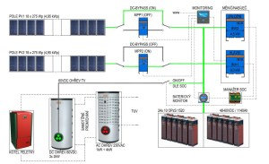 Victron enhanced offgrid system  Victron Energy