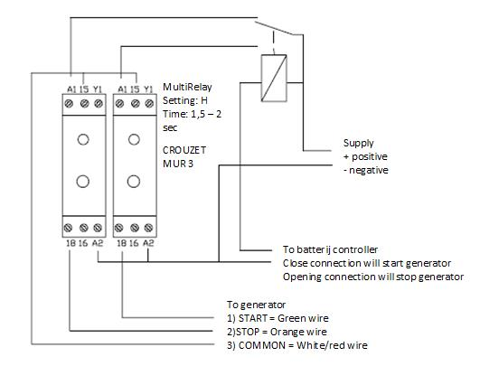auto genset start stop onan_relay2 tomar scorpion wiring diagram scorpion body structure \u2022 45 63 74 91  at bayanpartner.co