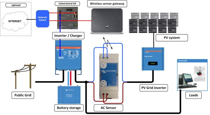 Wireless AC Sensor manual [Victron Energy]