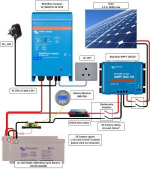 MultiPlus DCSolar 1600VA  12 volt  725W Solar  440Ah battery [Victron Energy]