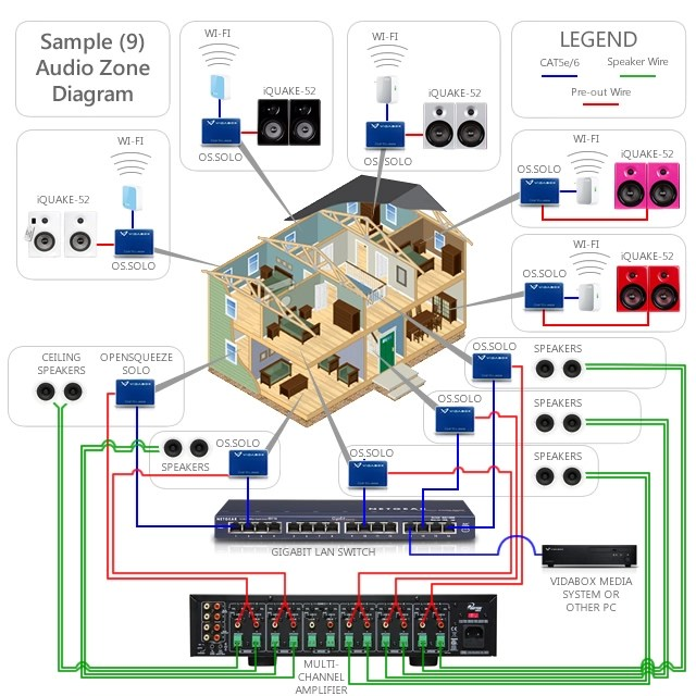 digital entertainment center wiring diagram  wiring center •