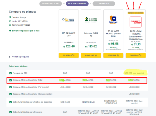 Análise da comparação de seguro de viagem