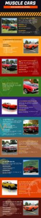 Conheça os 10 maiores Muscle Cars da história
