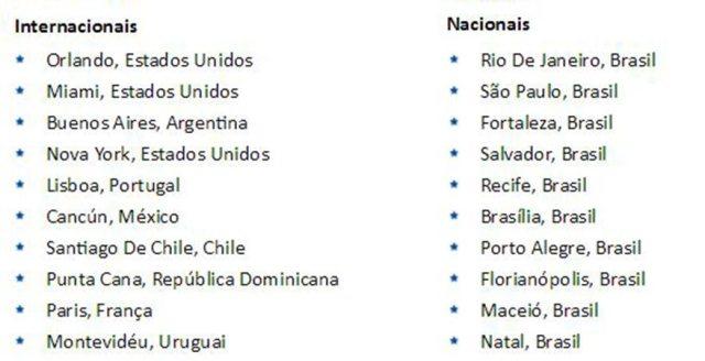 Conheça os 10 destinos nacionais e internacionais mais procurados pelos brasileiros para viagens no final do ano