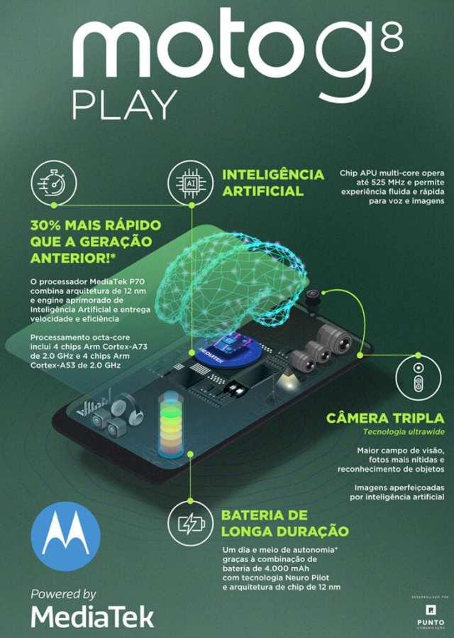 Motorola lança nova geração do moto G, One Macro e Moto E6 Play