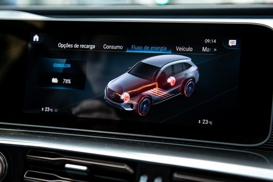 Mercedes-Benz inicia as vendas do EQC 400, primeiro veículo 100% elétrico da marca no Brasil