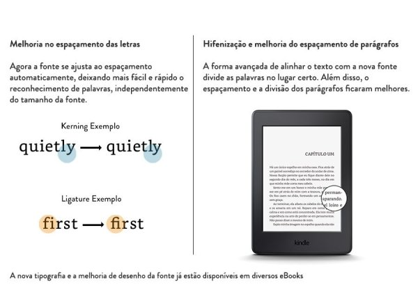 Fonte Bookerly no Novo Kindle Paperwhite