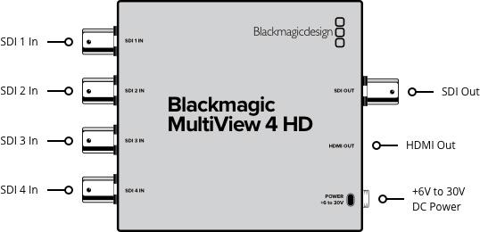 multiview-4-hd-diagrama