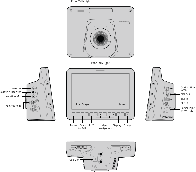 diagrama-studio-camera-hd