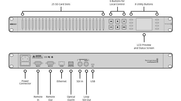 blackmagic-duplicator-4k