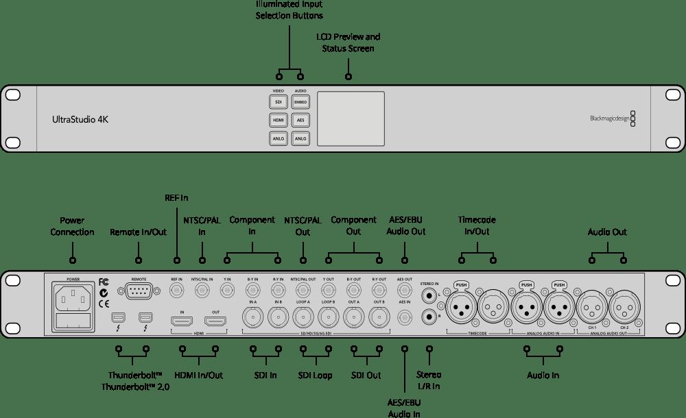 ultrastudio-4k-lg