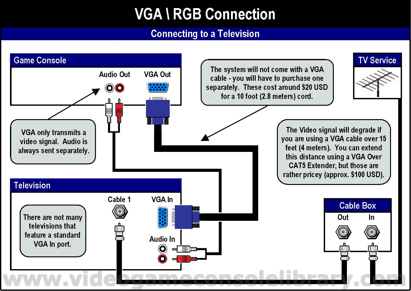 VGA 1?resized665%2C472 vga wire diagram efcaviation com vga cable wiring diagram at creativeand.co