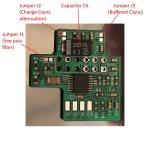 amp-12b-key-points