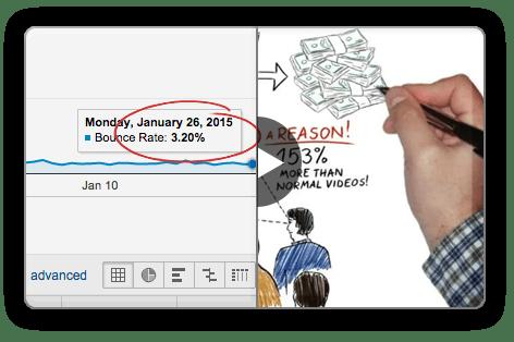 Easy Sketch Pro The Doodle Video Creation Software Doodly Alternative Videolane Com