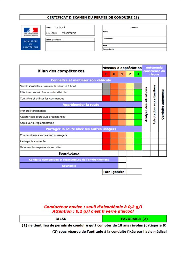 Le certificat d'examen du permis de conduire